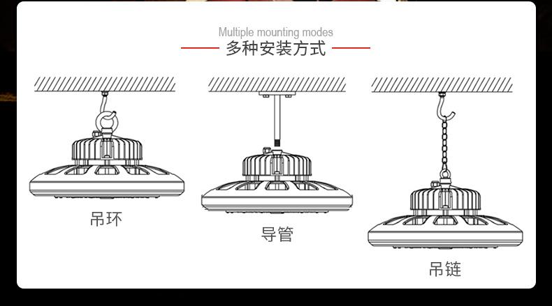 大功率LED工矿灯 工厂车间 仓库物流中心 展览馆照明灯FL-UFO-GF1